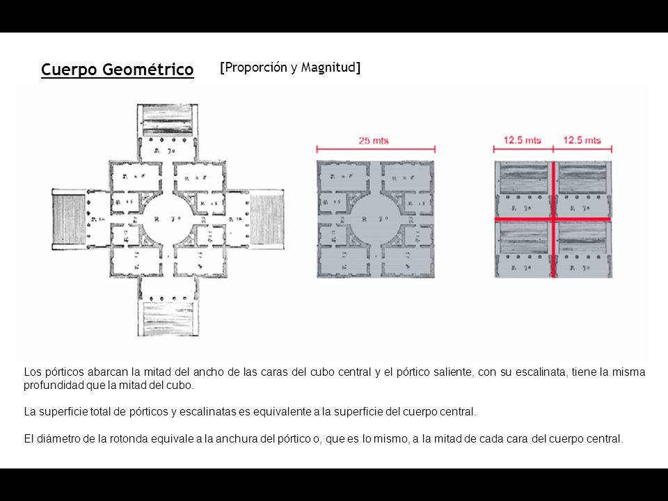Cuerpo Geométrico [Proporción y Magnitud]